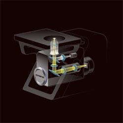 凝聚了奥林巴斯DNA的光学系统