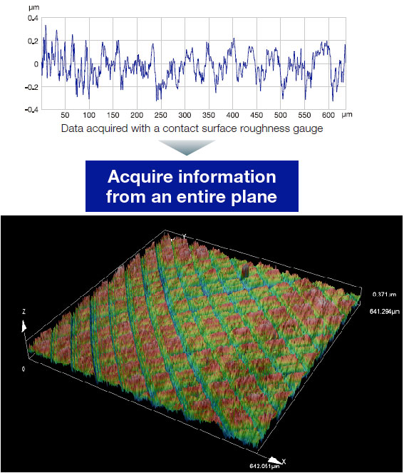 Roughness Measurement of Sliding Metal Surfaces using the Olympus ...