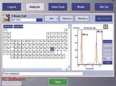 DELTA手持式XRF分析仪